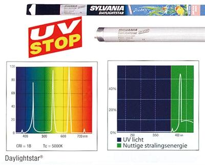 Sylvania daylightstar